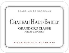 Château Haut-Bailly 2009