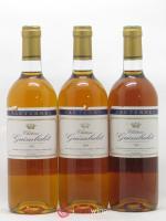Château Guimbalet 1994