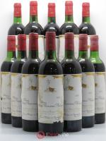 Bottle Château d'Armailhac - Mouton Baron(ne) Philippe 5ème Grand Cru Classé  1975 - Lot of 12 Bottles