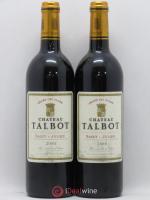 Château Talbot 4ème Grand Cru Classé 2000
