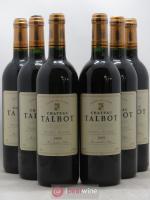 Château Talbot 4ème Grand Cru Classé 1999