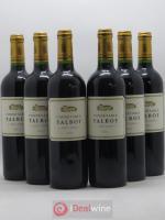 Connétable de Talbot Second vin  2012 iDealwine